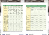 English Catalog Technical Data