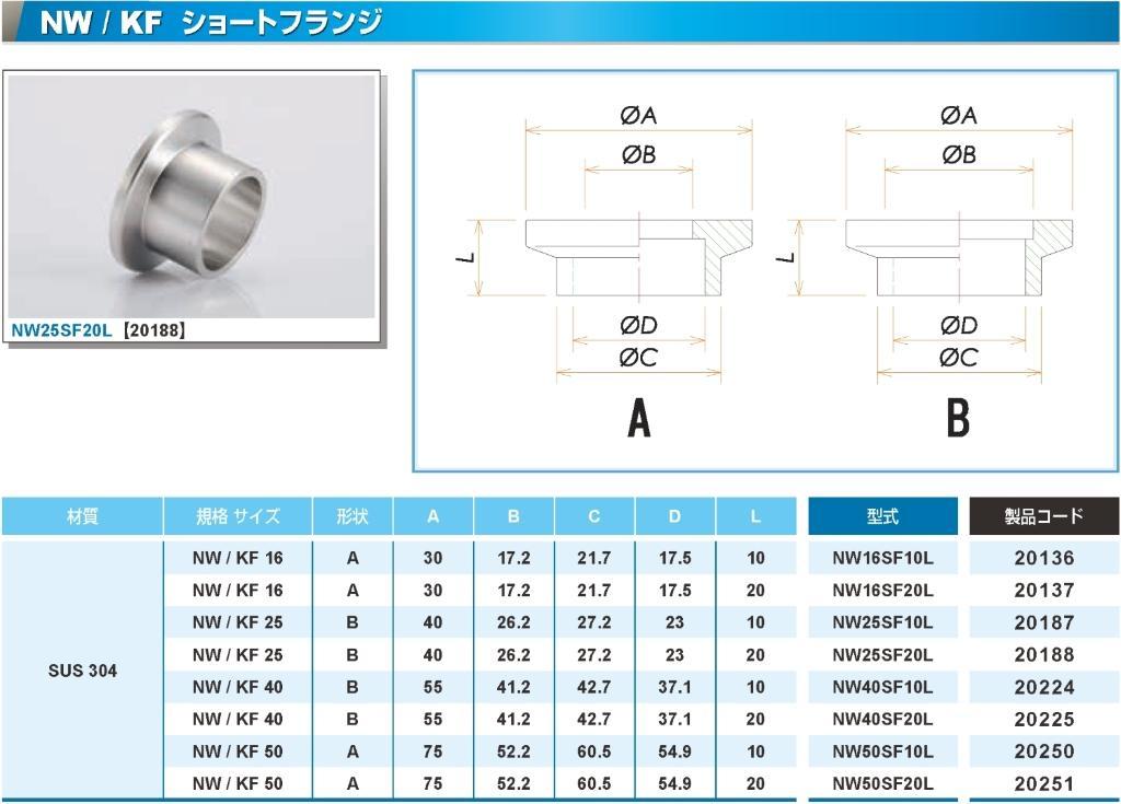 NW/KF ショートフランジ SUS304 コスモ・テック製 カタログ画像