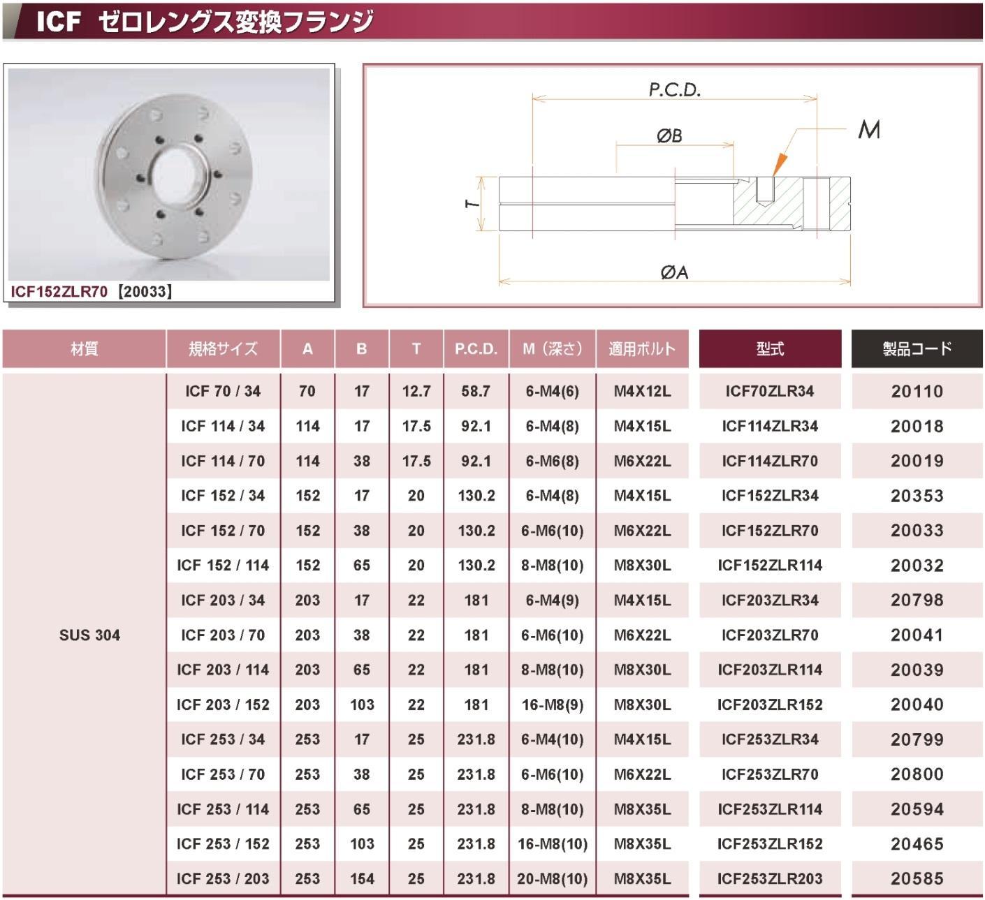 ICF253/114 ゼロレングス変換フランジ カタログ画像