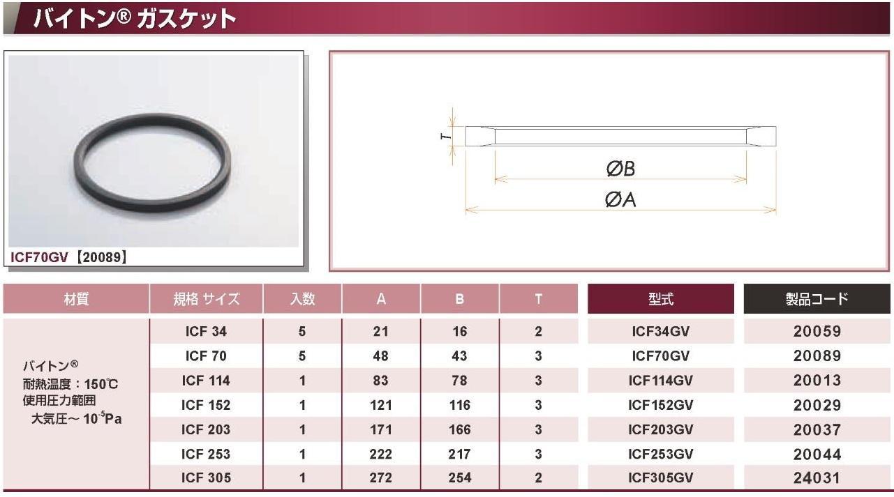ICF34ガスケット Viton® 5枚入 カタログ画像