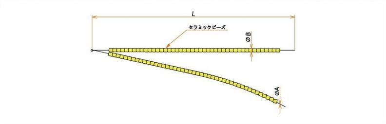 接続部品 真空側 T熱電対 セラミックビーズ 素線 先端溶接 φ0.32 用 L=1000 寸法画像
