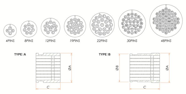 接続部品 真空側 アルミナ絶縁インサート BURNDY® 4 PIN 用 寸法画像