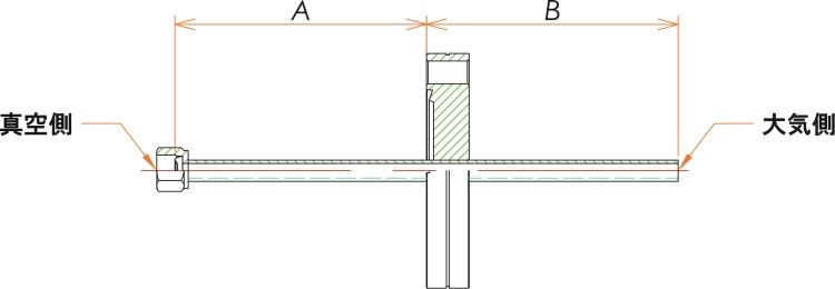 ICF70+1/4 水冷・ガス導入機 大気側:チューブ/真空側:めすVCR® X1 寸法画像