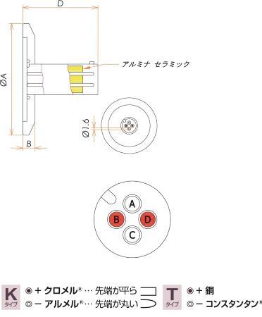K熱電対 BURNDY 2対 NW/KF25 フランジ ガイド付き セット(耐熱温度250℃) 寸法画像