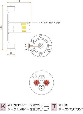 K熱電対 BURNDY 2対 ICF34 フランジ ガイド付き セット(耐熱温度250℃) 寸法画像