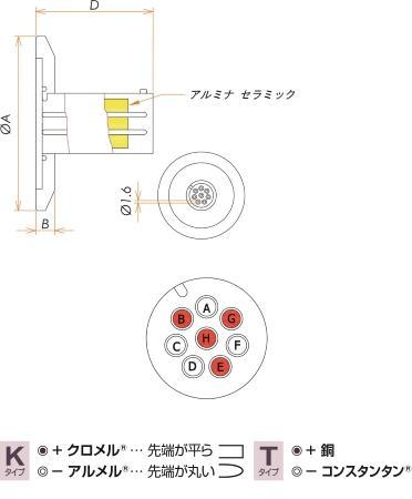 K熱電対 BURNDY 4対 NW/KF25 フランジ ガイド付き セット(耐熱温度250℃) 寸法画像
