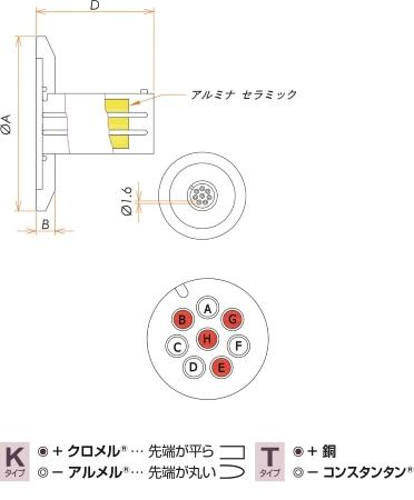 T熱電対 BURNDY 4対 NW/KF25 フランジ ガイド付き セット(耐熱温度250℃) 寸法画像