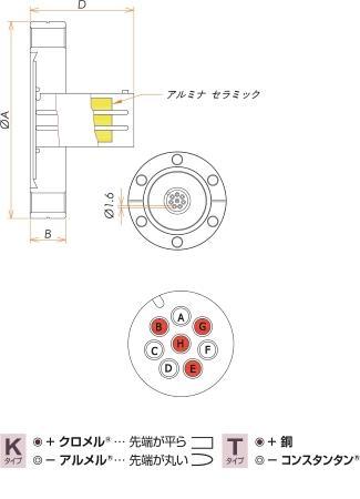 K熱電対 BURNDY 4対 ICF70 フランジ ガイド付き セット(耐熱温度250℃) 寸法画像
