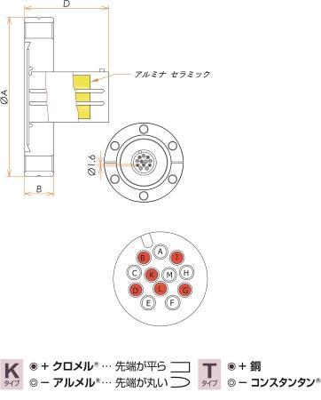 K熱電対 BURNDY 6対 ICF70 フランジ ガイド付き セット(耐熱温度250℃) 寸法画像