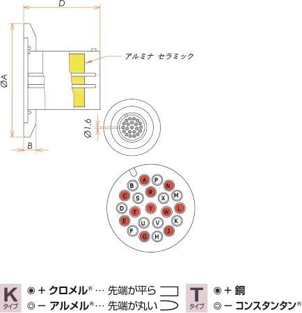 K熱電対 BURNDY 11対 NW/KF40 フランジ ガイド付き セット(耐熱温度250℃) 寸法画像
