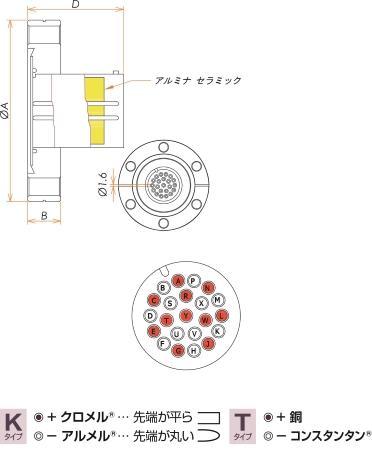 K熱電対 BURNDY 11対 ICF70 フランジ ガイド付き セット(耐熱温度250℃) 寸法画像