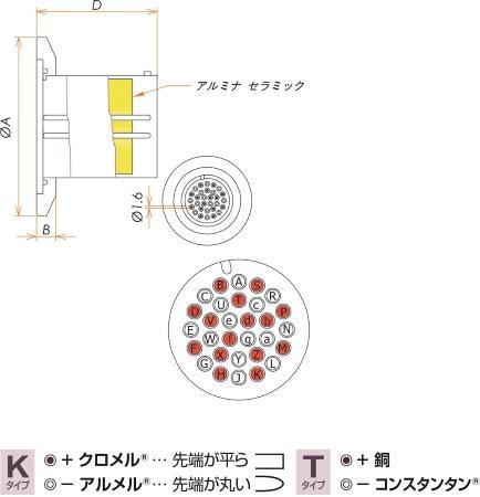 K熱電対 BURNDY 15対 NW/KF40 フランジ ガイド付き セット(耐熱温度250℃) 寸法画像