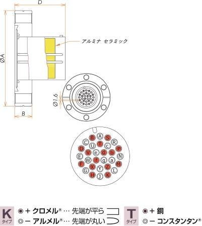 K熱電対 BURNDY 15対 ICF70 フランジ ガイド付き セット(耐熱温度250℃) 寸法画像