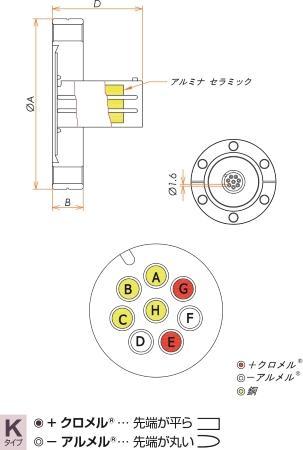 K熱電対 BURNDY 2対 電流導入端子4PIN ICF70 フランジ ガイド付き セット 寸法画像