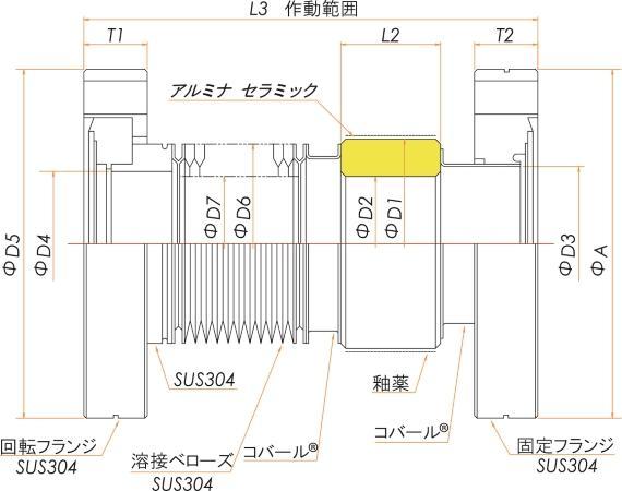絶縁フランジ ベローズ付き ICF34 フランジ 12kV 寸法画像