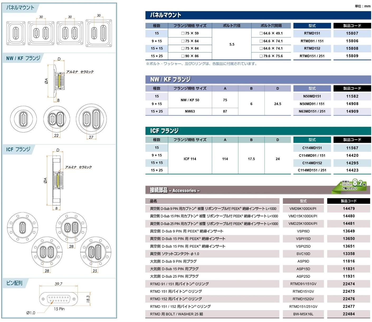 フィードスルー 多ピン D-Sub (MIL-C-24308) 15PIN カタログ画像