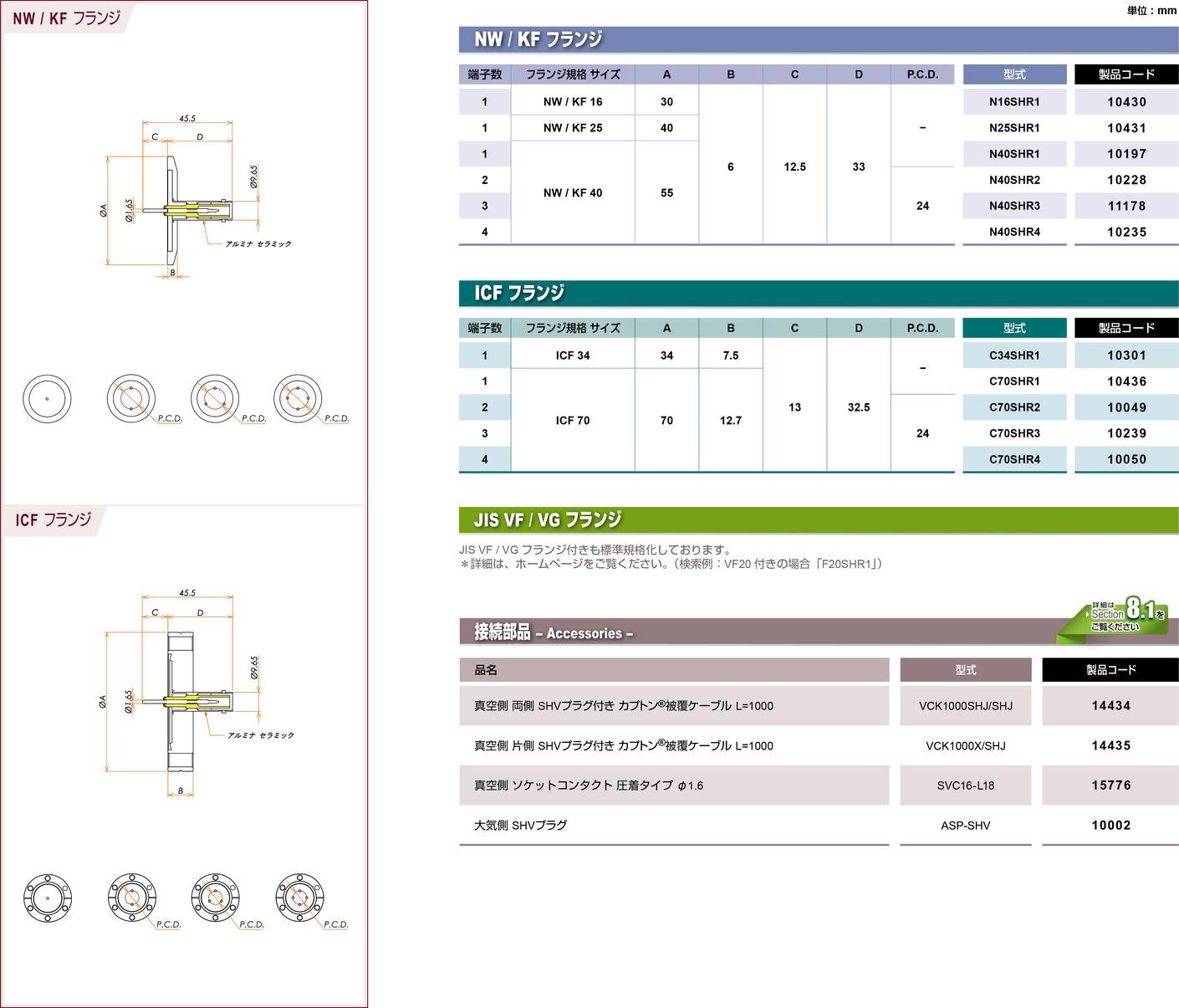 同軸 SHV-R 2個付き ICF70 フランジ カタログ画像