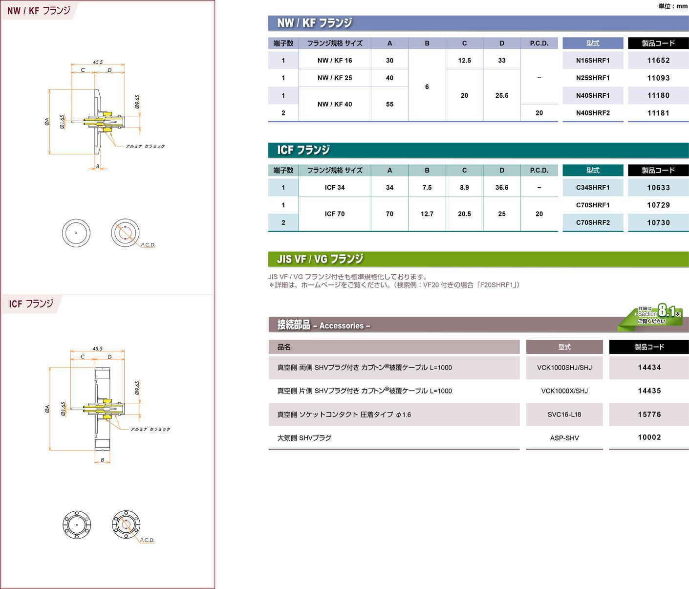 同軸 SHV-R-F 1個付き NW/KF25 フランジ カタログ画像