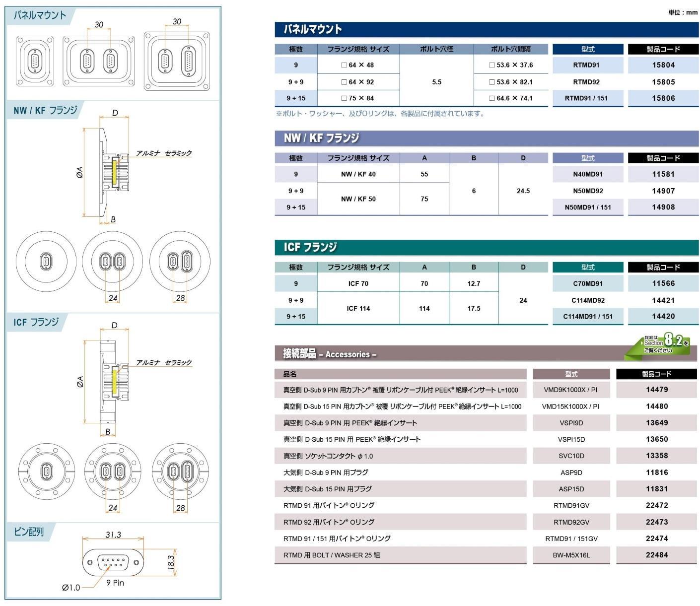 フィードスルー 多ピン D-Sub (MIL-C-24308) 9PIN カタログ画像