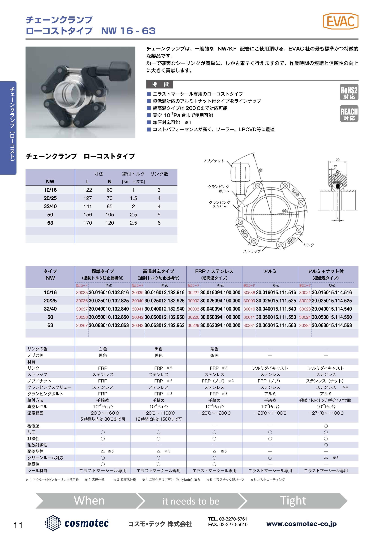 NW/KF チェーンクランプ アルミ(ナット) EVAC社製 カタログ画像