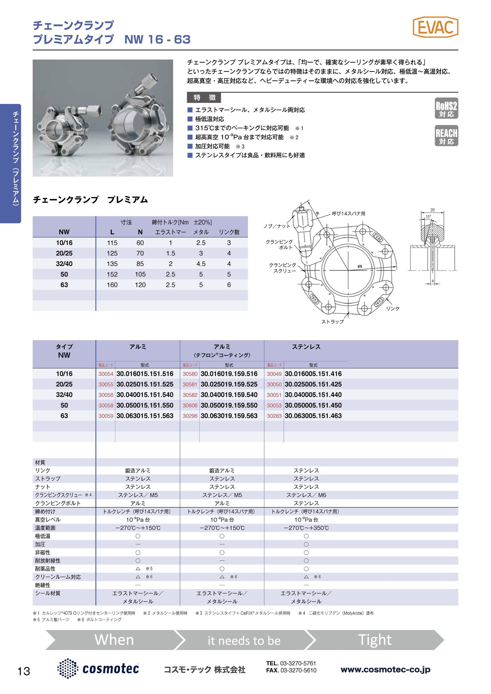 NW/KF チェーンクランプ テフロン®コート鍛造アルミ カタログ画像