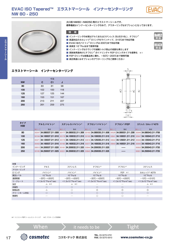 34.125037.211.812 Seal NW125 アルミ/バイトン カタログ画像
