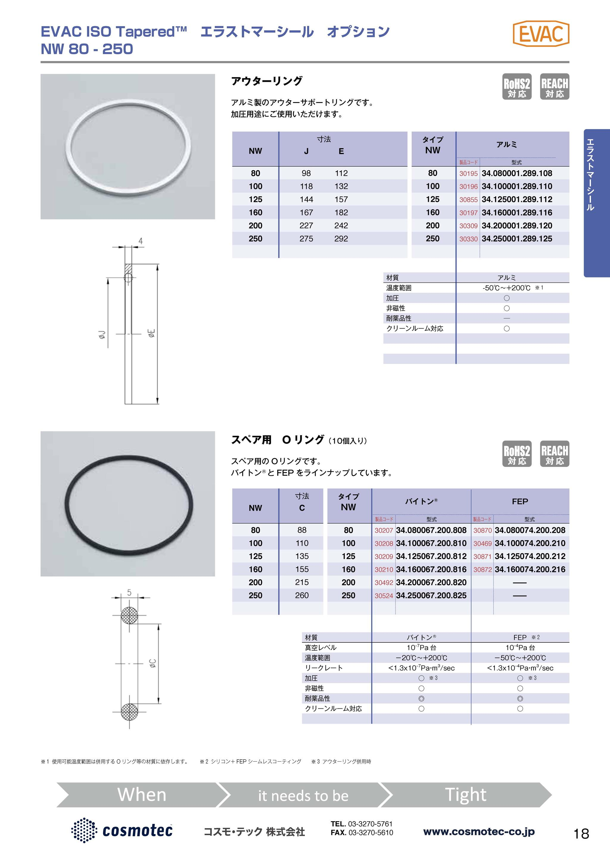34.100074.200.210 FEP O-ring 金属-金属用 NW100 1個 カタログ画像