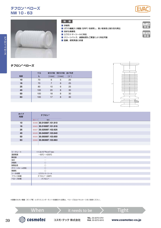 NW/KF 成形ベローズ テフロン® カタログ画像