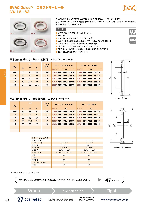 NW/KF センターリング テフロン/FEP/テフロン ガラス-ガラス用 カタログ画像