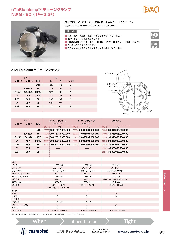 30.050094.900.000 Chain Clamp 2.5S 超高温タイプ sTeRIc カタログ画像