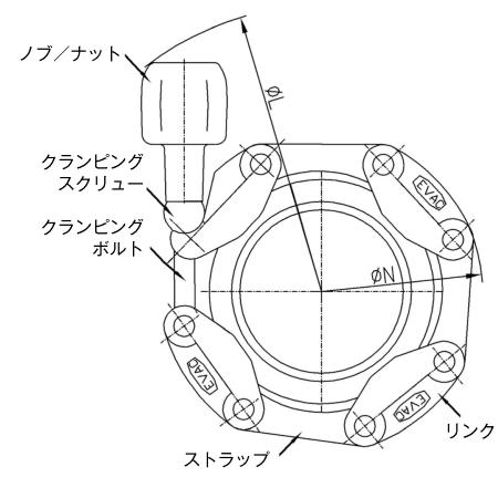 30.010094.900.000 Chain Clamp NW8/10 超高温タイプ sTeRIc™ 寸法画像