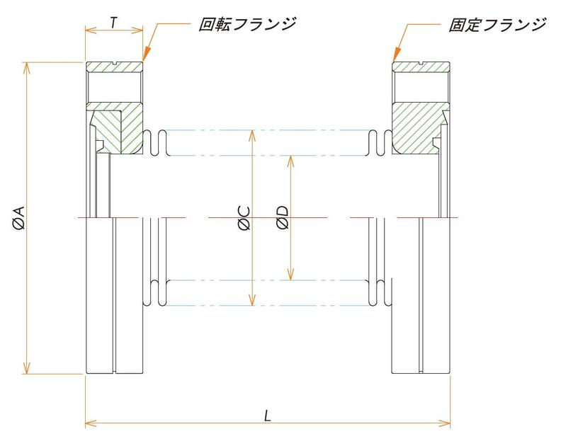 ICF152 成形ベローズ片側回転 L=110 寸法画像