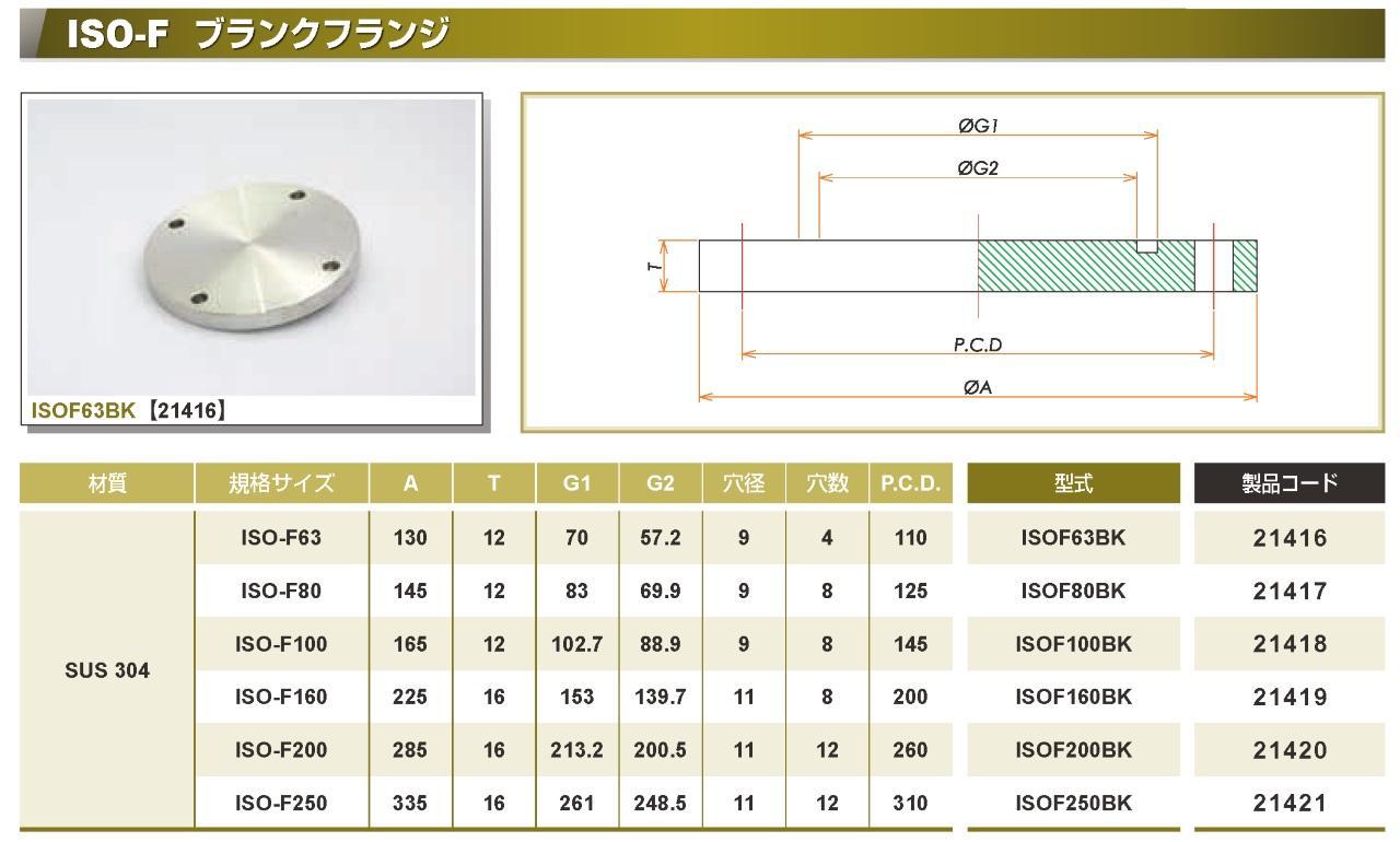 ISO-F100 ブランクフランジ カタログ画像