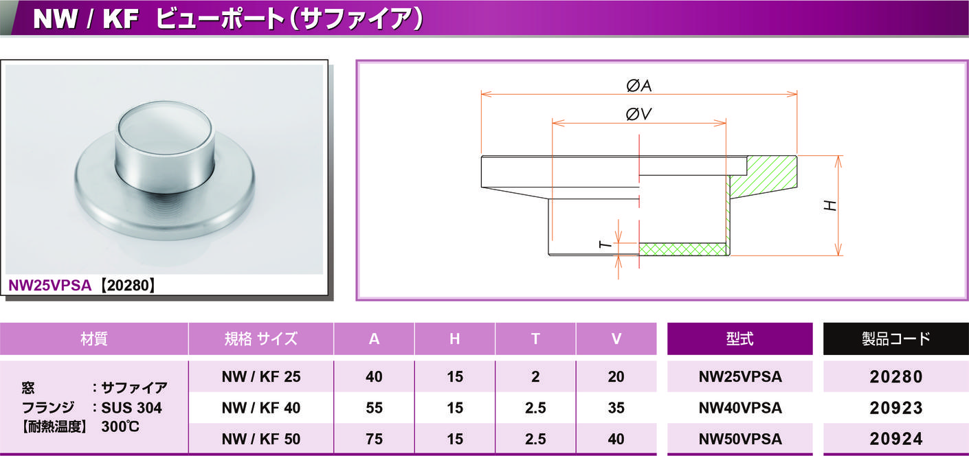 NW/KF ビューポート サファイア カタログ画像