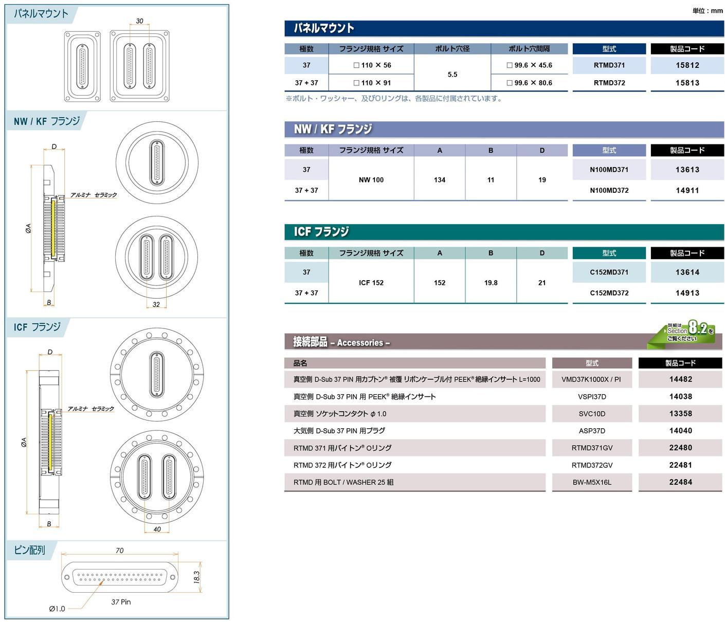 フィードスルー 多ピン D-Sub (MIL-C-24308) 37PIN カタログ画像