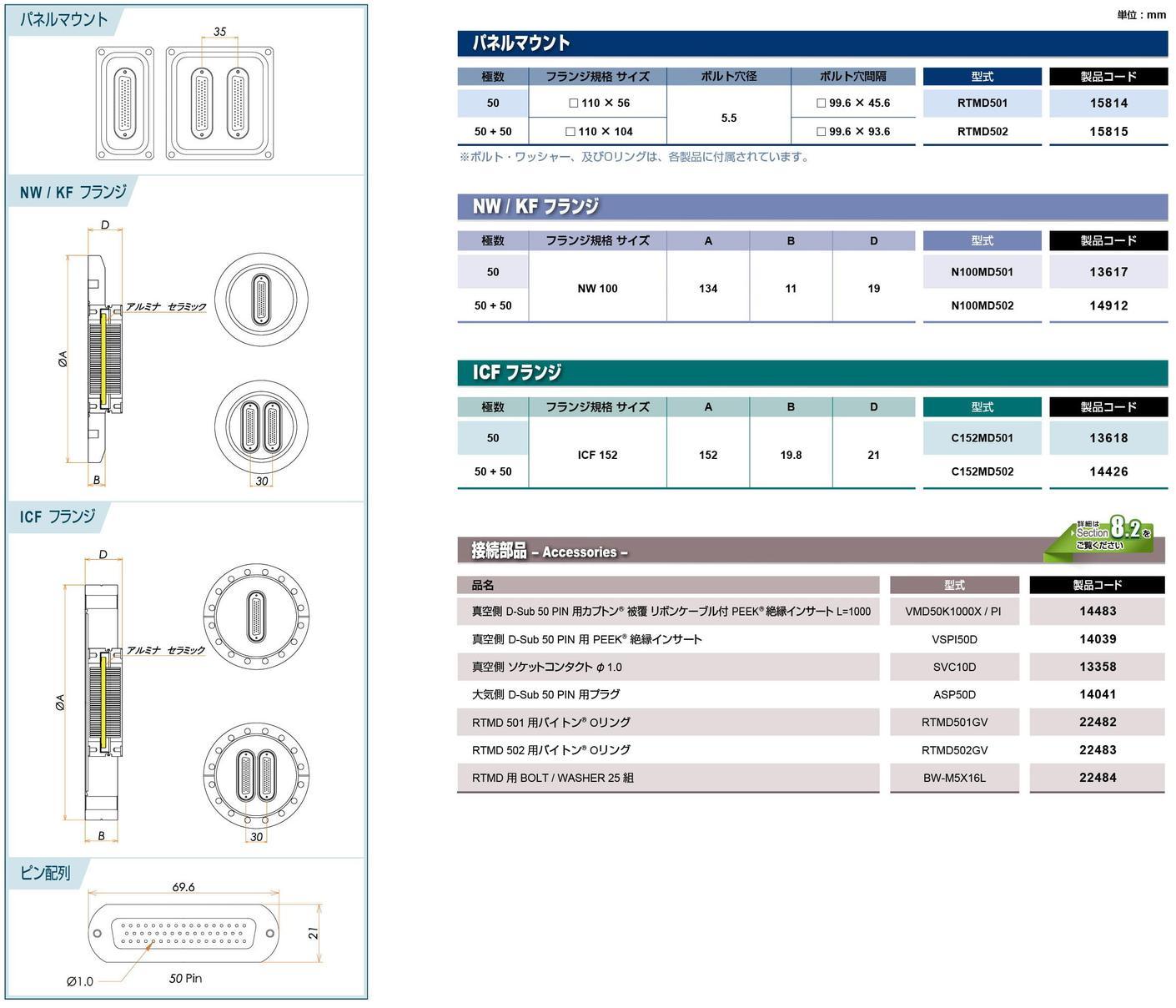 フィードスルー 多ピン D-Sub (MIL-C-24308) 50PIN カタログ画像
