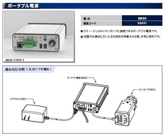 超小型・軽量イオンポンプ モバイルバッテリー カタログ画像