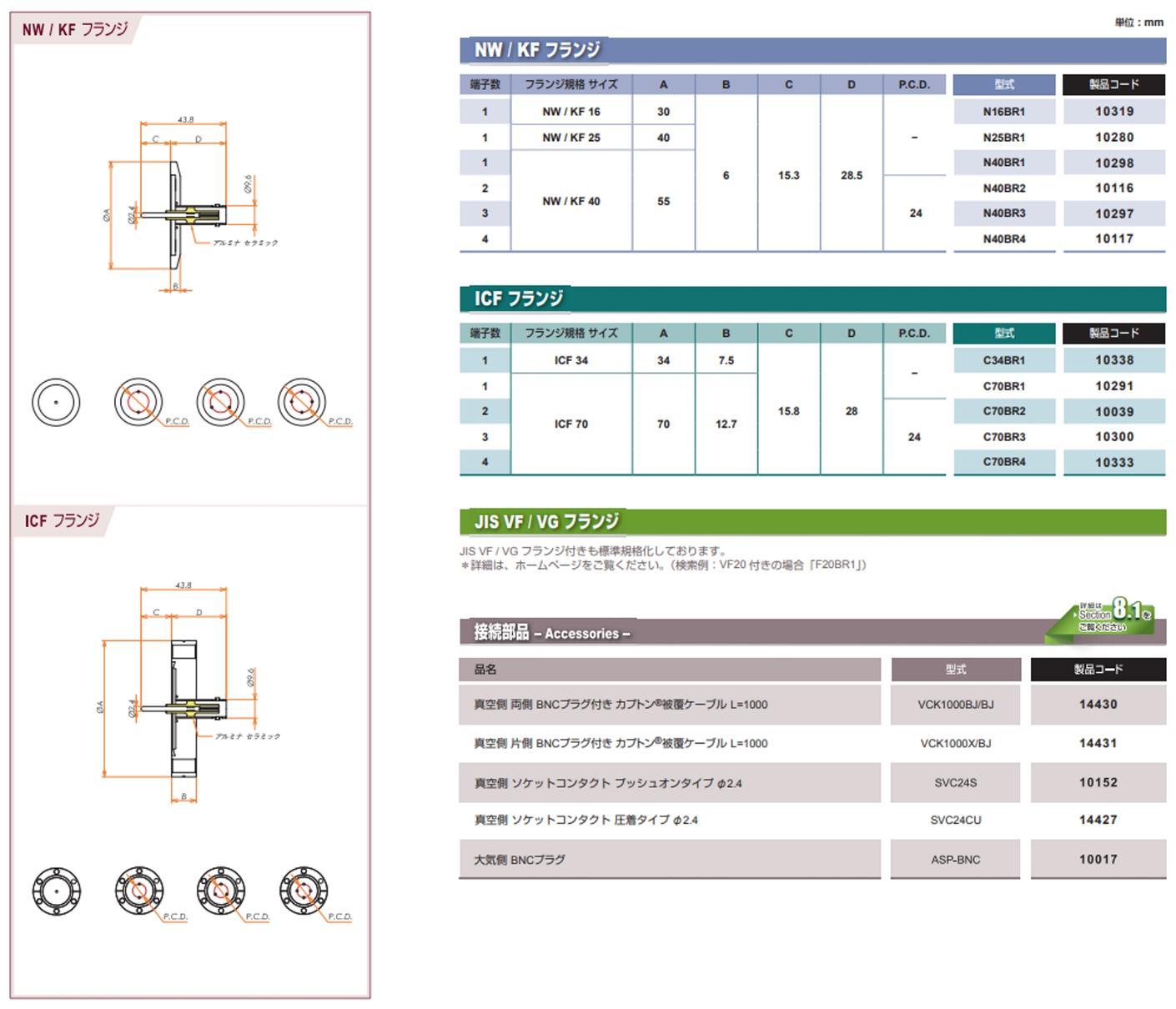 同軸 BNC-R 2個付き NW/KF40 フランジ カタログ画像