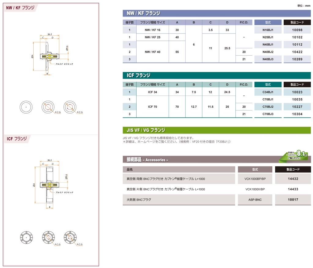 同軸 BNC-JJ 2個付き NW/KF40 フランジ カタログ画像