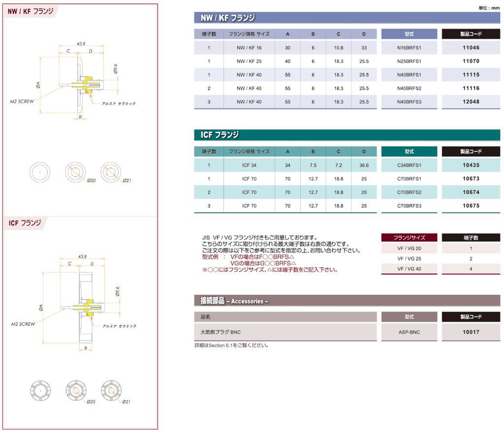 同軸 BNC-R-F-M2 3個付き NW/KF40 フランジ カタログ画像