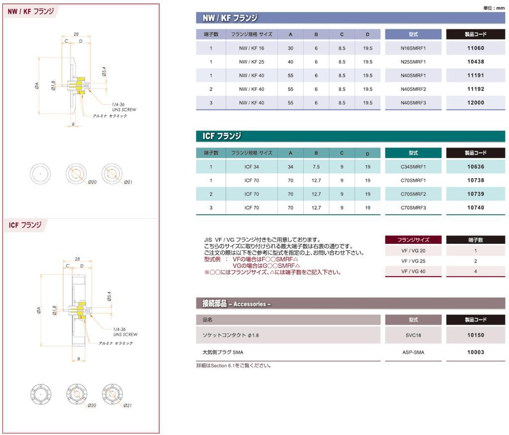 同軸 SMA-R-F 3個付き NW/KF40 フランジ カタログ画像