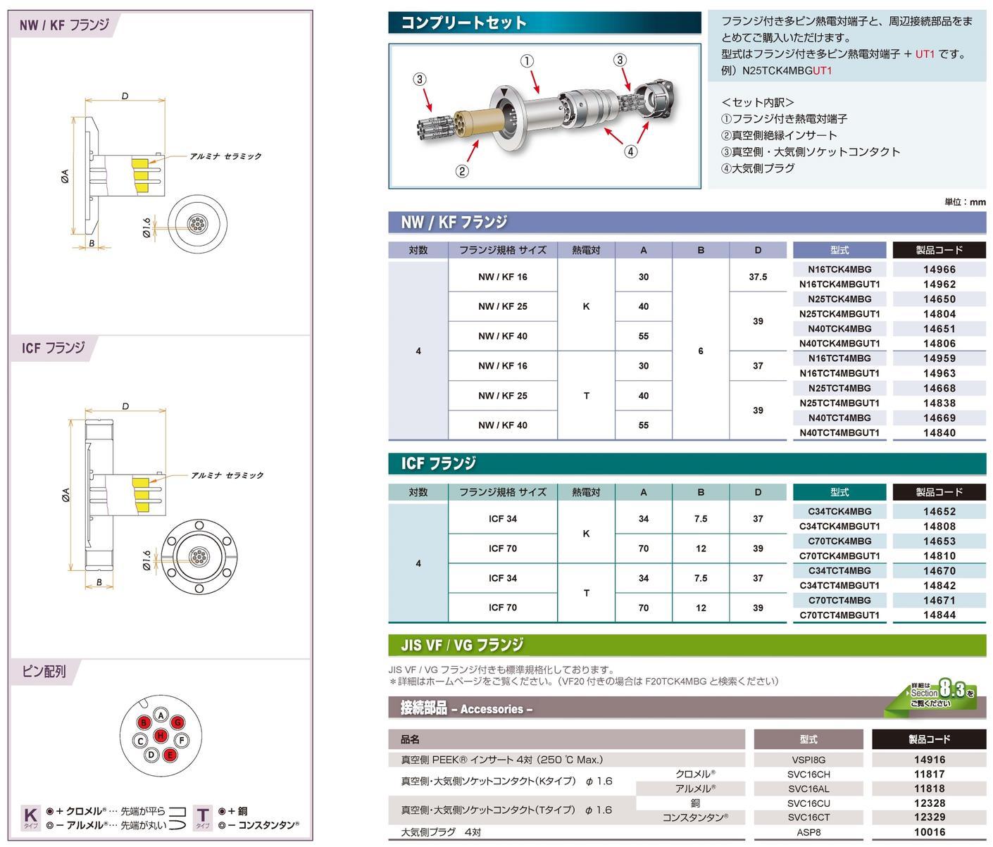 フィードスルー 熱電対 Tタイプ BURNDY® ガイド付き 4対 カタログ画像