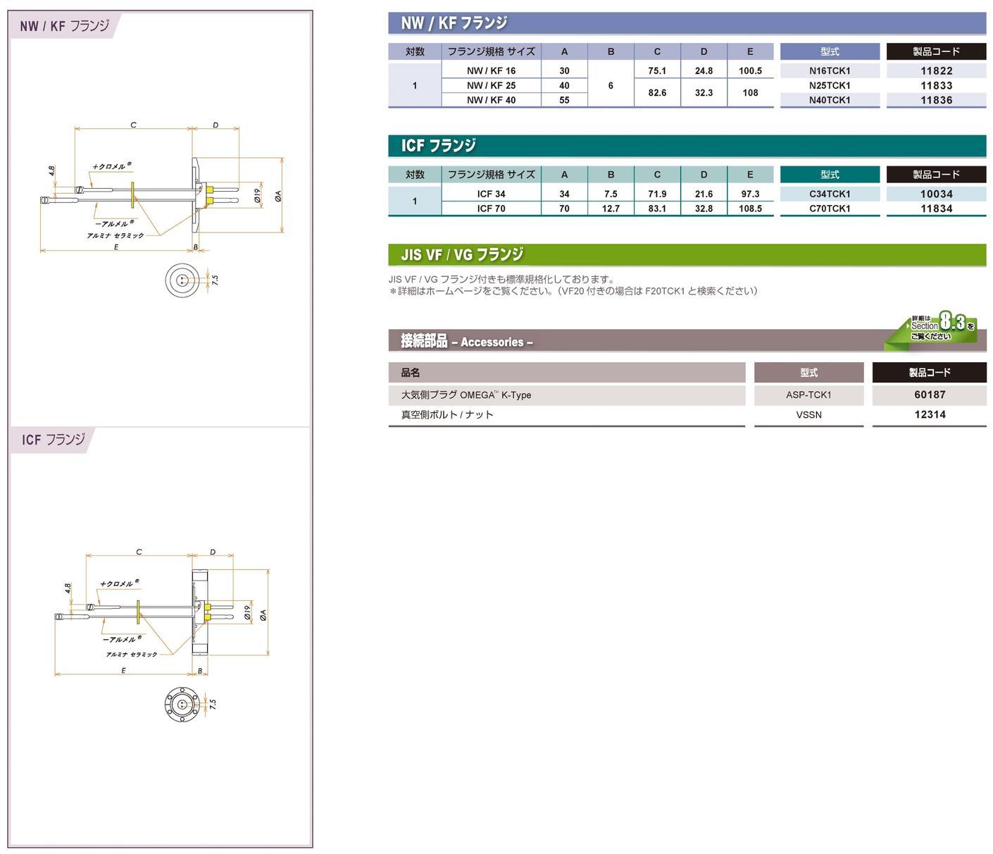 K熱電対 OMEGA™ 1対 NW/KF25 フランジ カタログ画像