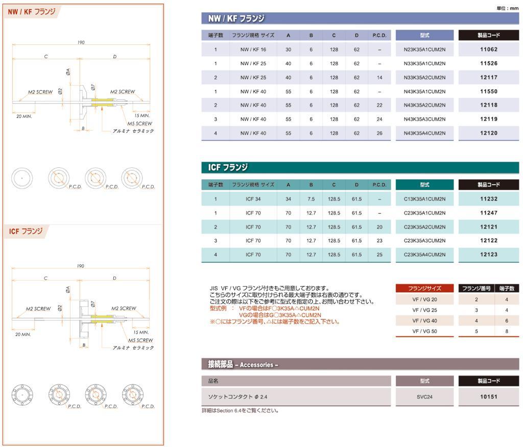 フィードスルー 耐電圧:3kV  電流値:35A 無酸素銅+Niめっき カタログ画像