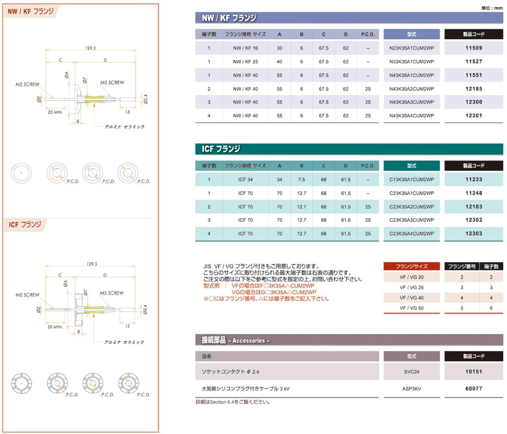 フィードスルー 耐電圧:3kV  電流値:35A シリコンプラグ接続タイプ カタログ画像