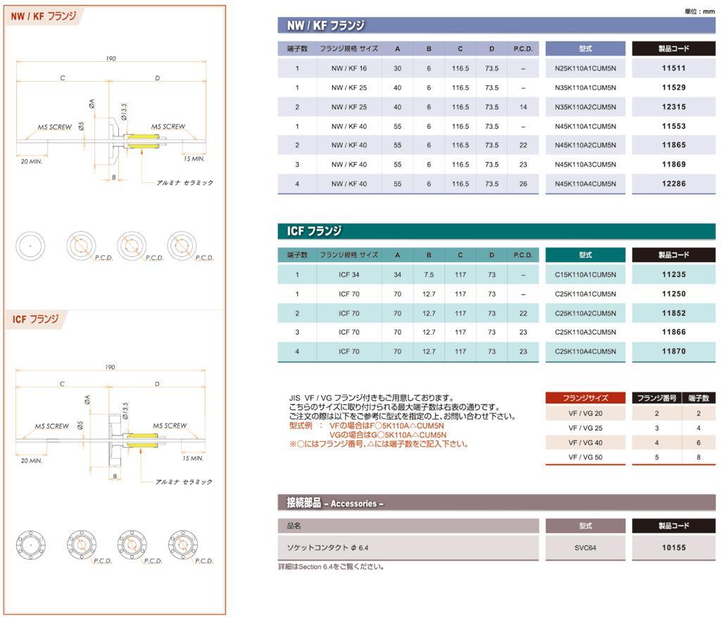 フィードスルー 耐電圧:5kV  電流値:110A 無酸素銅+Niめっき カタログ画像