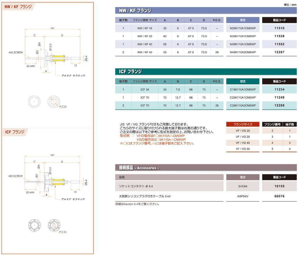 フィードスルー 耐電圧:5kV  電流値:110A シリコンプラグ接続タイプ カタログ画像