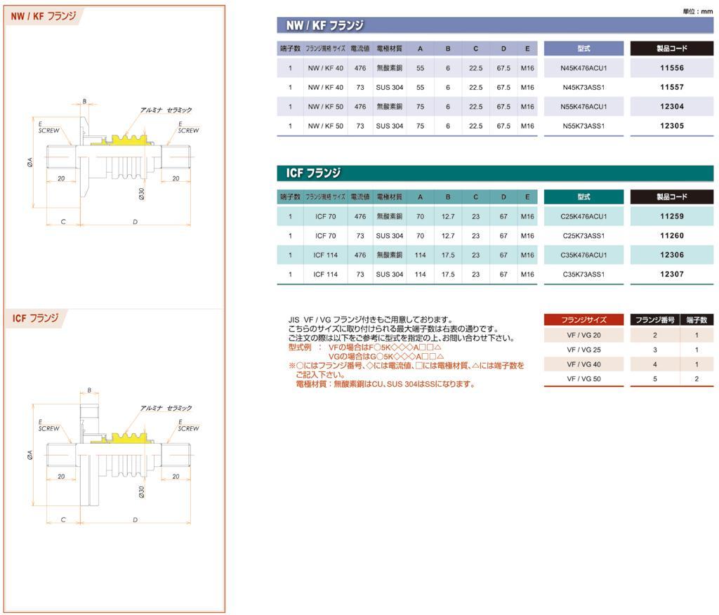 フィードスルー 耐電圧:5kV  電流値:476A(CU),73A(SUS) カタログ画像