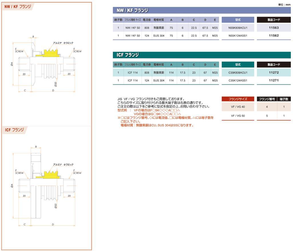 フィードスルー 耐電圧:5kV  電流値:808A(CU),124A(SUS) カタログ画像