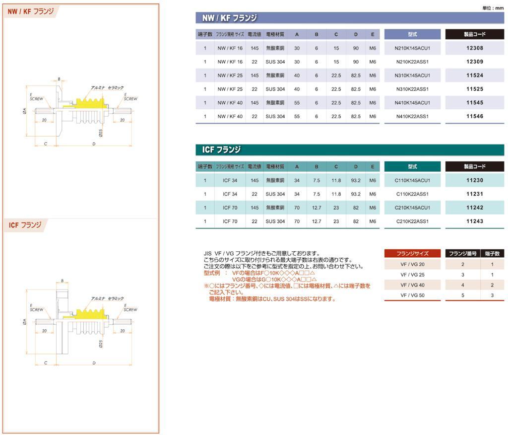 フィードスルー 耐電圧:10kV  電流値:145A(CU),22A(SUS) カタログ画像